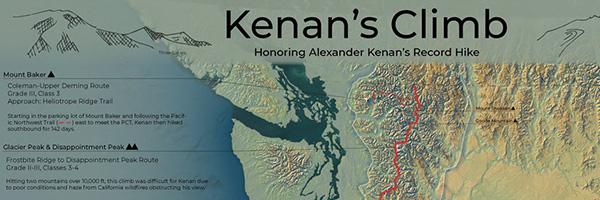 Kenan's Climb: Honoring Kenan's Record Hike